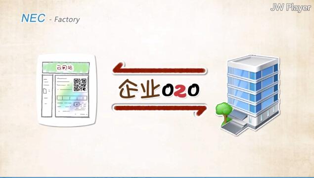 企业 O2O