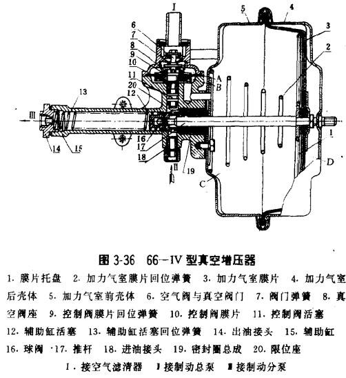 活塞右端接制动总泵,右腔的端部装有密封圈和密封座.
